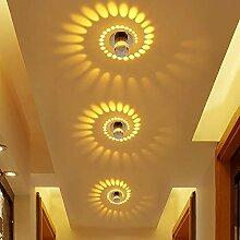 Modernes Wandleuchten Vintage LoftWandlampen