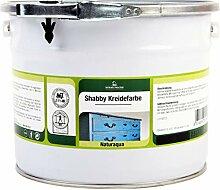 Möbel Kreidefarbe matt Lack 2,5 Liter (Hellgrau -