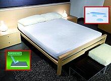 Molton Matratzenschoner Matratzenerneuerer Matratzen (rundum) Schutzbezug mit 3 Seiten Reißverschluss Matratzenschonbezug Matratzenschutz Nässeschutz 100x200cm