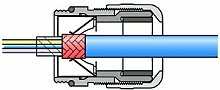 MS-Kabelverschraubung SKINTOP MS-SC-M 20x1,5,Elektroinstallation,Lapp Zubehör,MS-SC-M 20x1,5,4044773170931