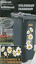Mülltonnenaufkleber Mülleimer Aufkleber Mülltonne Sticker