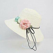 Mützen XIAOYAN Women's Sun Schutzkappe Strohhut Sommer Lässig Urlaub Visier Anti-UV-Sommer Hut im Freien Strand Hut blau Rosa Beige weiß rosa rot (Farbe : Weiß)