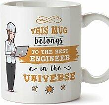 MUGFFINS (Tasse auf Englisch) Ingenieur. Original