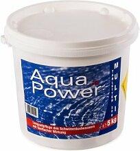 Multitabletten 20gr. 5kg Chlor, Algenschutz, Flockung, pH-Wert Stabilisator