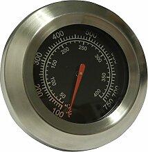 Music City Metals 00016 Temperaturanzeige für