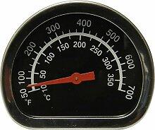 Music City Metals 00475 Temperaturanzeige für