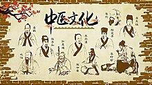 Muzemum TCM Kultur Hintergrundwand 3D Wand Papers