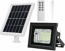 #N/A Solar Wandleuchten