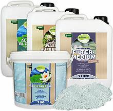 Natürliches Gartenteich Wasserpflege Sparset (4er
