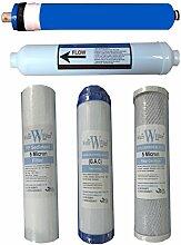Nature 's Water Umkehrosmose 5Set Druckerpatronen Wasserfilter System in 5Stufen