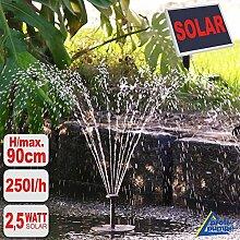 NEU! SOLAR TEICHPUMPE GARTEN BRUNNEN OASIS 250-1 LEISTUNGSOPTIMIERTE Solar WASSERSPIEL Teichpumpe 2,5 Watt, max. 250L/h max. 0,9m-Fontaenenhoehe fuer Gartenteich Solarbrunnen Springbrunnen mit STABILEM ALU-RAHMEN mit SOFORT-START-AUTOMATIK!