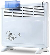 NFJ Heizlüfter,Electric Stove Heater Elektrische
