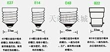 NIKU-Ultrahelle LED Kunststoff fliegende Untertasse Lampe E27 B22 E40 Energiesparende LED-Lampe,E40-80W-warmes Lich