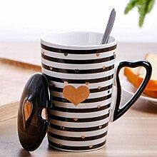 ning88llning5 Kreative Reizende Kaffeetassen