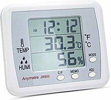 nnoo Digitales Thermometer Luftfeuchtigkeit