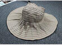 nsxbzz *Visor Kinder Sommer outdoor Sonnenschutz faltbar Leer top Strand Cap UV STETSON Hüte verstellbar das Sie Ihre
