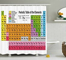 Nyngei Periodensystem Duschvorhang Science Freak