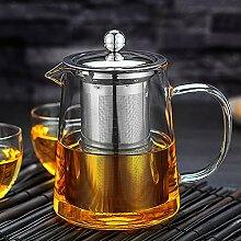 Odor-Teekanne aus Glas – Teekessel mit