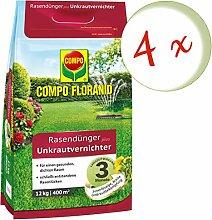 Oleanderhof® Sparset: 4 x COMPO Floranid®