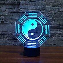 Optische Täuschung 3D Klatsch Nacht Licht 7