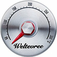 Outdooroven Thermometer
