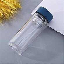 PAN Trink-Werkzeuge, Transparent, doppelschichtig,
