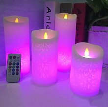 paracity Flammenlose Kerze colorful Elektronische