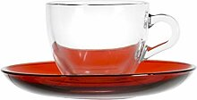 Pasabahce Espressotassen, Glas