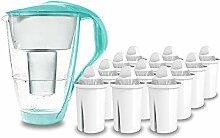 PearlCo - Glas-Wasserfilter (mint) mit 12 classic
