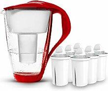 PearlCo Glas-Wasserfilter (rot) - Halbjahres-Paket