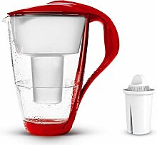 PearlCo Glas-Wasserfilter (rot) inkl. 1 classic