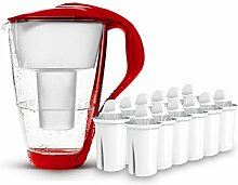 PearlCo Glas-Wasserfilter (rot) - Jahres-Paket