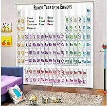 Periodensystem chemischer Elemente-3D