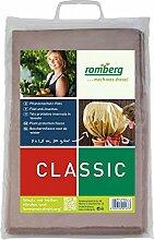 Pflanzenschutz-Vlies von Romberg