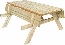 Picknicktisch mit Klappbänken 200 behandeltes