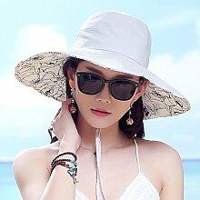 PJ Hüte Visier Hut Abnehmbar Kühl Und Bequem Unsichtbar Verstellbarer Klettverschluss Sonnenschutz UV-Schutz Schön Und Stilvoll Geeignet für die meisten Menschen ( Farbe : D )