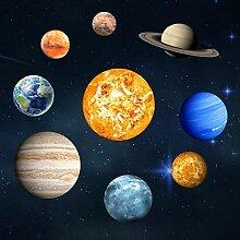 Planet Solar System Fluoreszierende Wand-stick Das