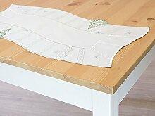 Plauener Spitze - Deckchen Rechteckig B 26cm * L