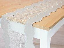 Plauener Spitze - Tischbänder Rechteckig B 25cm *