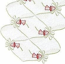 Plauner Spitze® 7 x 19,8 cm Weihnachten Advent