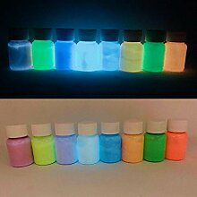 Polyment Profi Premium Leuchtfarbe - Sehr hell im