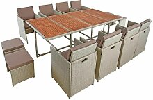 Polyrattan Sitzgruppe Gartenmöbel Set