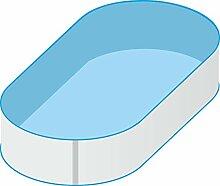 Pool Schwimmbecken Oval Ovalpool 5,30 x 3,20 x