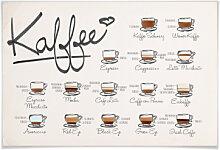 Poster - Poster Kaffeesorten