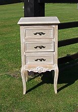 Potteries Antique Centre French Louis XV Shabby