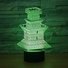 PPTRTYQ Nachtlicht Leuchtturm 3D Lampe 7 Farben