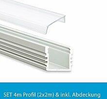 Profi LED Profil für LED Stripes - Serie