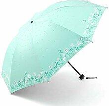 PZXY Regenschirm Schwarz Gel Sonnenschutz UV