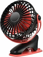 QINUKER USB Mini Ventilator Clip Fan,