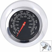 Qiorange Grillthermometer Thermometer